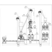 Buy cheap High Hardness Silica Sand Processing Equipment , Wet Feldspar Processing Plant from wholesalers