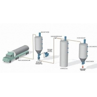 Buy cheap SS316L Screw Feeder Powder Transport  Solid Conveying System product