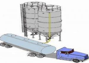 Buy cheap SS316 Automatic Truck Loading System product