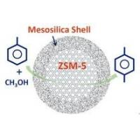 Buy cheap HZSM-5 Catalyst , ZSM 5 Synthesis For Hydroforming Isomerization product