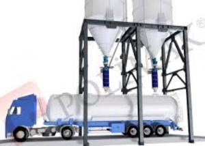 Buy cheap Bulk Materials OEM SS316L Horizontal Loading System product