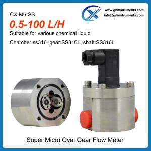 Buy cheap water flow meter sensor,better than Siemens water flow meter sensor from wholesalers