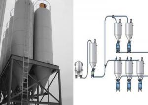 Buy cheap DN100 Pneumatic Conveying System product
