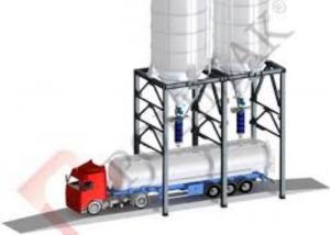Buy cheap Solid Material Filling Efficiency 99% Bulk Truck Loading System product