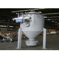 Buy cheap Alkali Resistant Energy Saving 0.4MPa Jet Pulse Dust Collector product