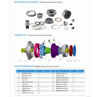 Buy cheap Poclain MS18 MSE18 Repair Parts for sale product