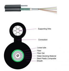 Outdoor Figure 8 Fiber Cable