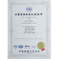 CHINA TIANCHENG TOOLS CO.,LTD. Certifications